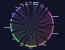 Stack Overflow 2021 Developer Survey